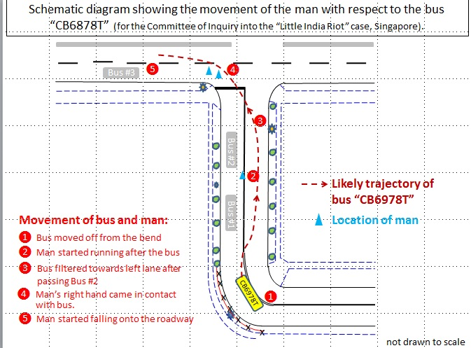 TAR_schematic diagram