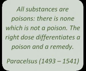 toxicology image