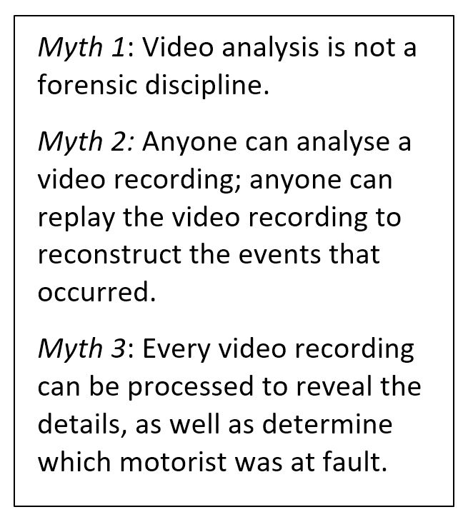 Myths in video analysis